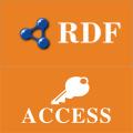 RdfToAccess 1.3 中文免费版